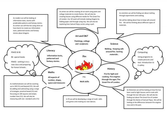 thumbnail of Autumn term 2017 parent info letter afire and ice